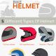 A Brief History Of The Motorbike Helmet